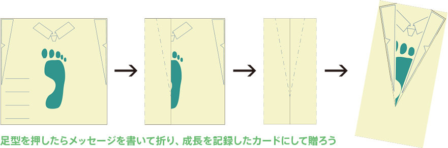 足型を押したらメッセージを書いて折り、成長を記録したカードにして贈ろう