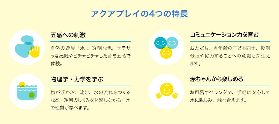 アクアプレイの4つの特徴