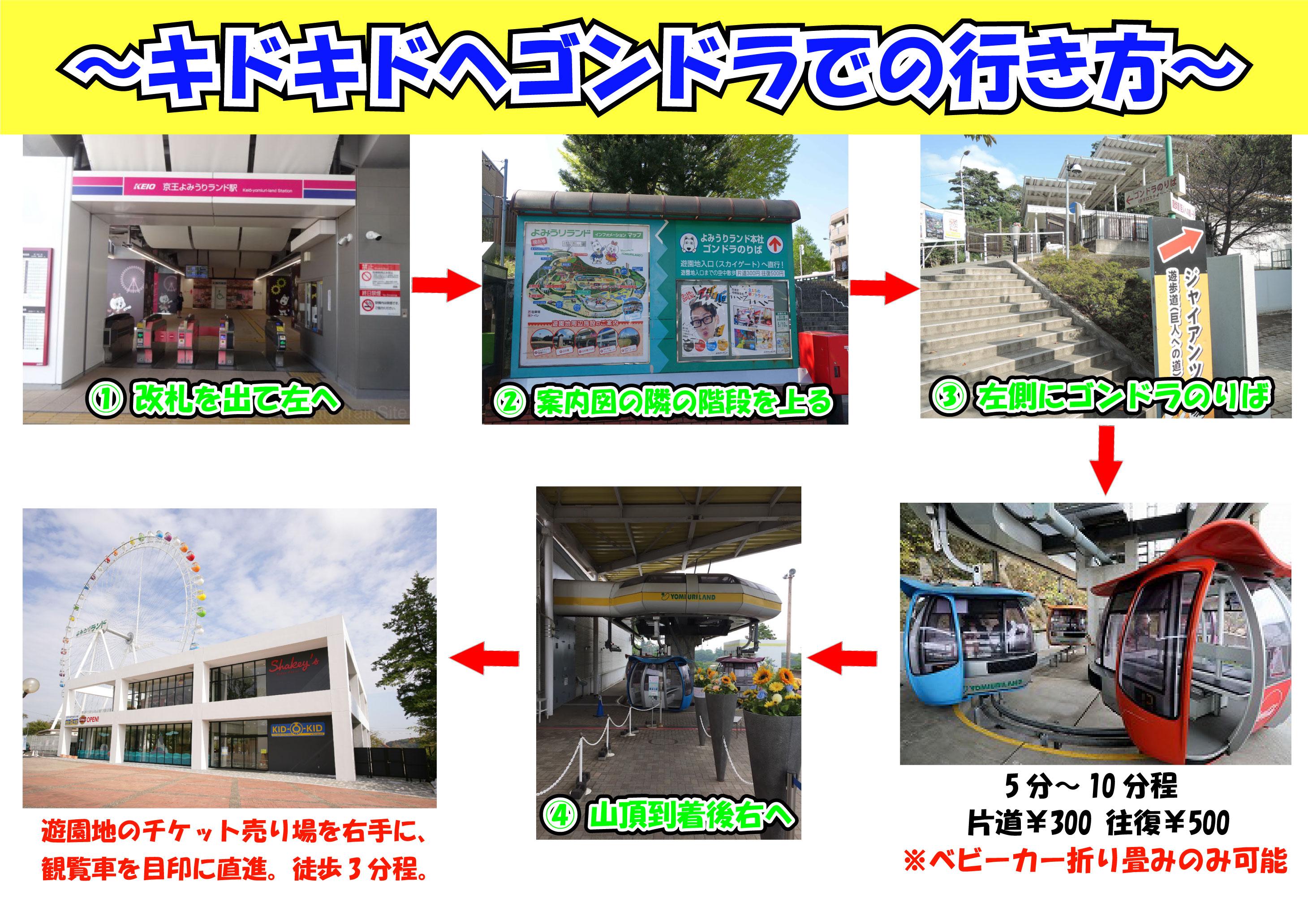 京王よみうりランド駅 ゴンドラ行き方マップ