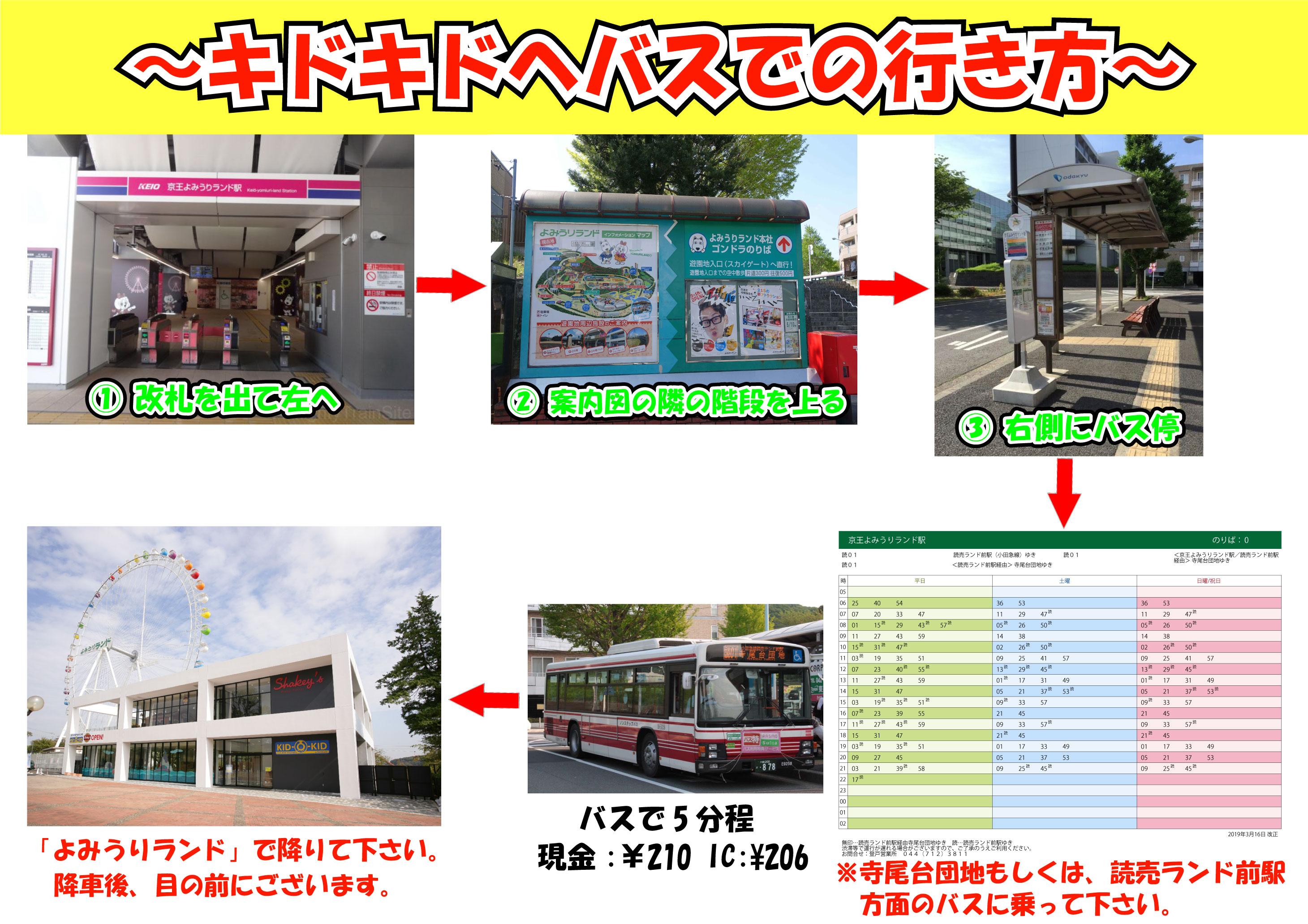京王よみうりランド駅 バス行き方マップ