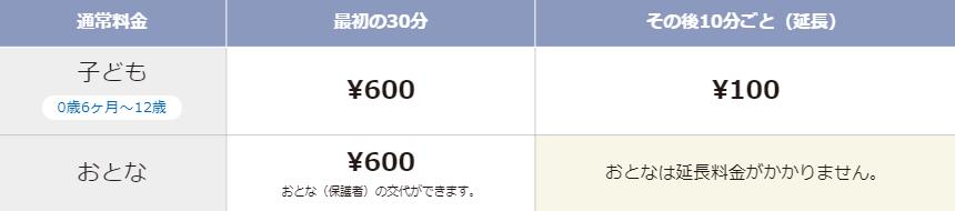 新料金(時間制)